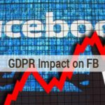 GDPR Impact on FB Advertisement Revenue